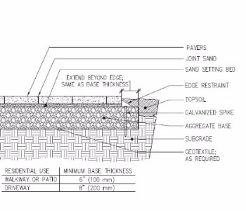 Paver Installation Diagram, Niagara Landscaping